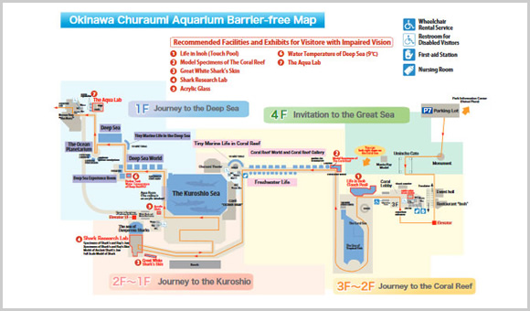 Barrier-free Map of the Aquarium